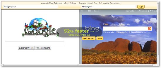 ¿Qué sitio web es mas rápido?