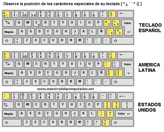 configurar teclado de ingles a espanol windows 7