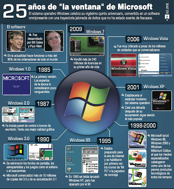windows-infografia