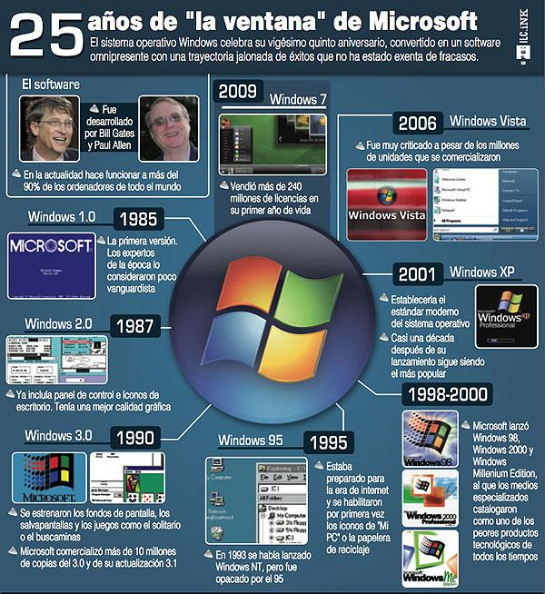 windows-infografia
