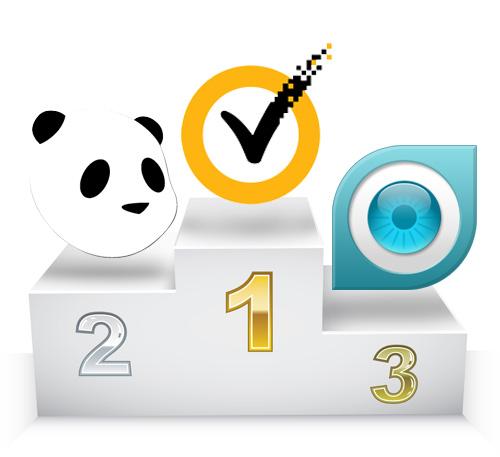 Los 5 mejores Antivirus de Pago del 2011