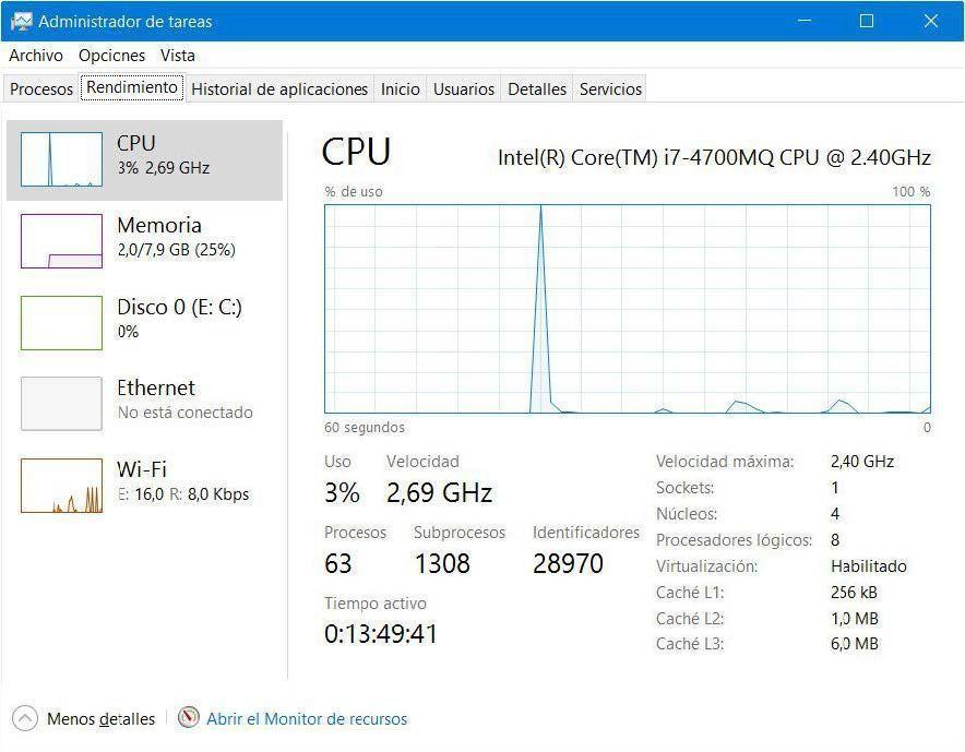 Cómo abrir el administrador de tareas en Windows 10